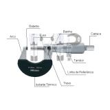 micrômetros em centímetros valor Lapa