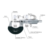 micrômetros externos valor Sacomã